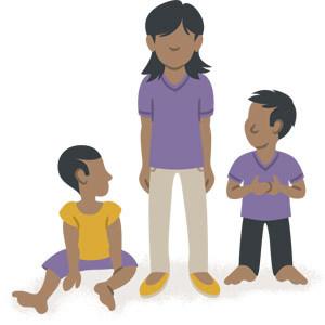 Bambini per famiglia in Guatemala
